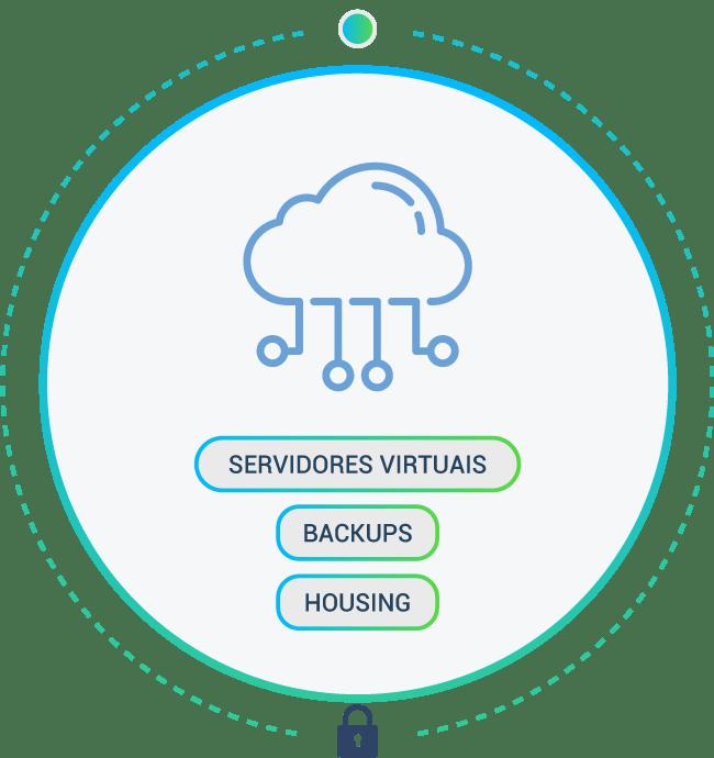 cibersegurança-cloud
